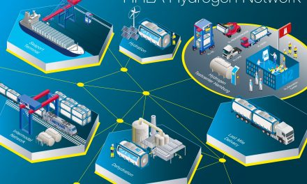 HHLA to receive government funding for hydrogen research